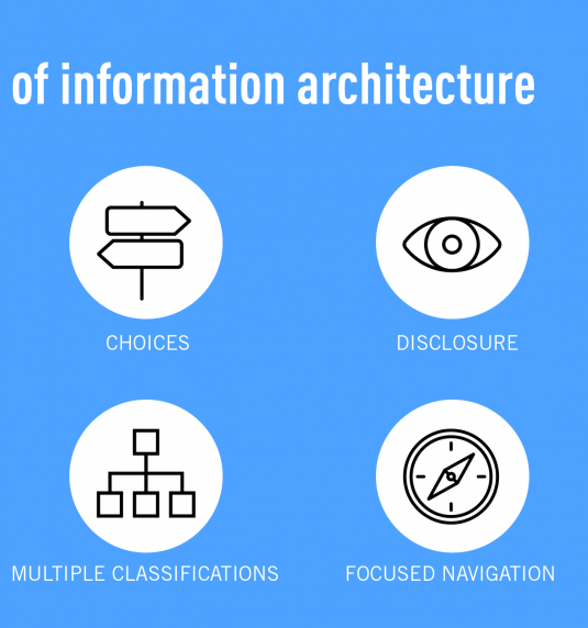 Information Architecture Primer
